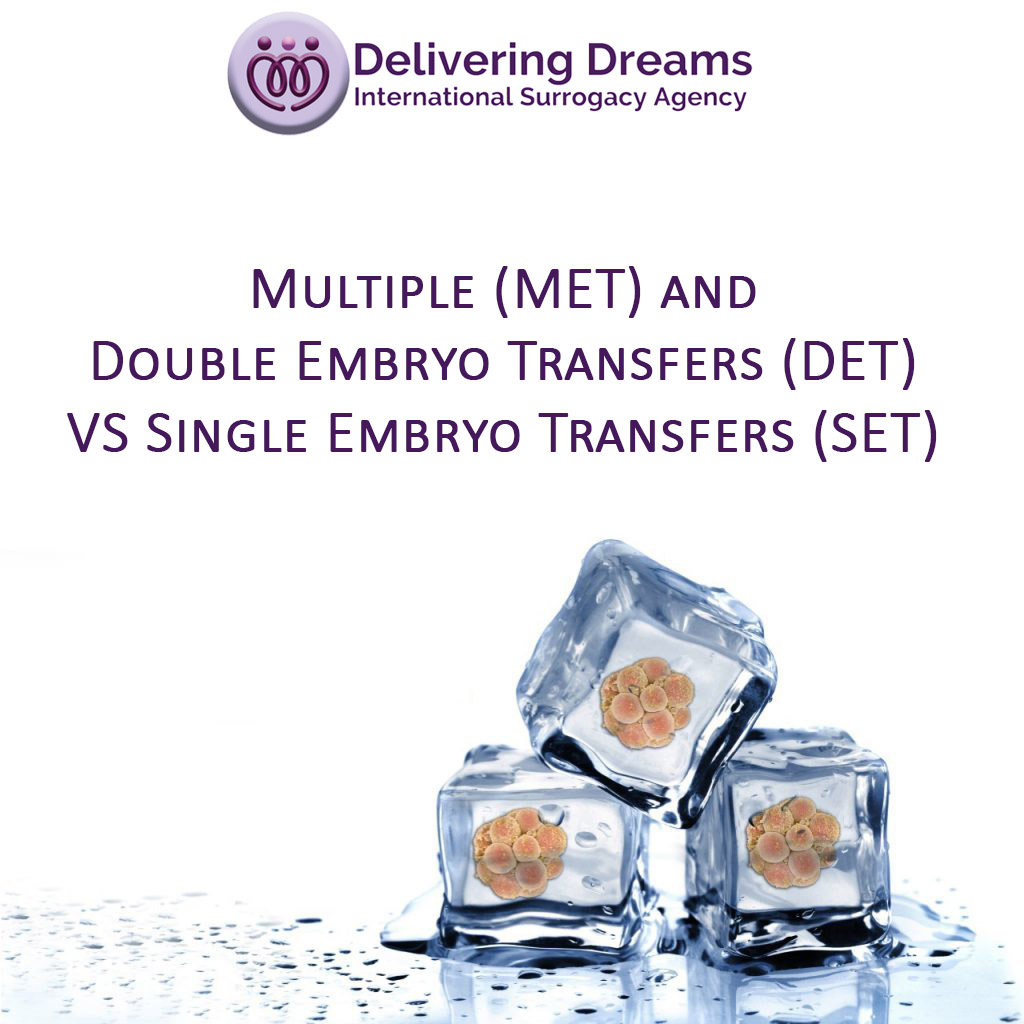 Multiple (MET) and Double Embryo Transfers (DET) VS Single Embryo Transfers (SET)